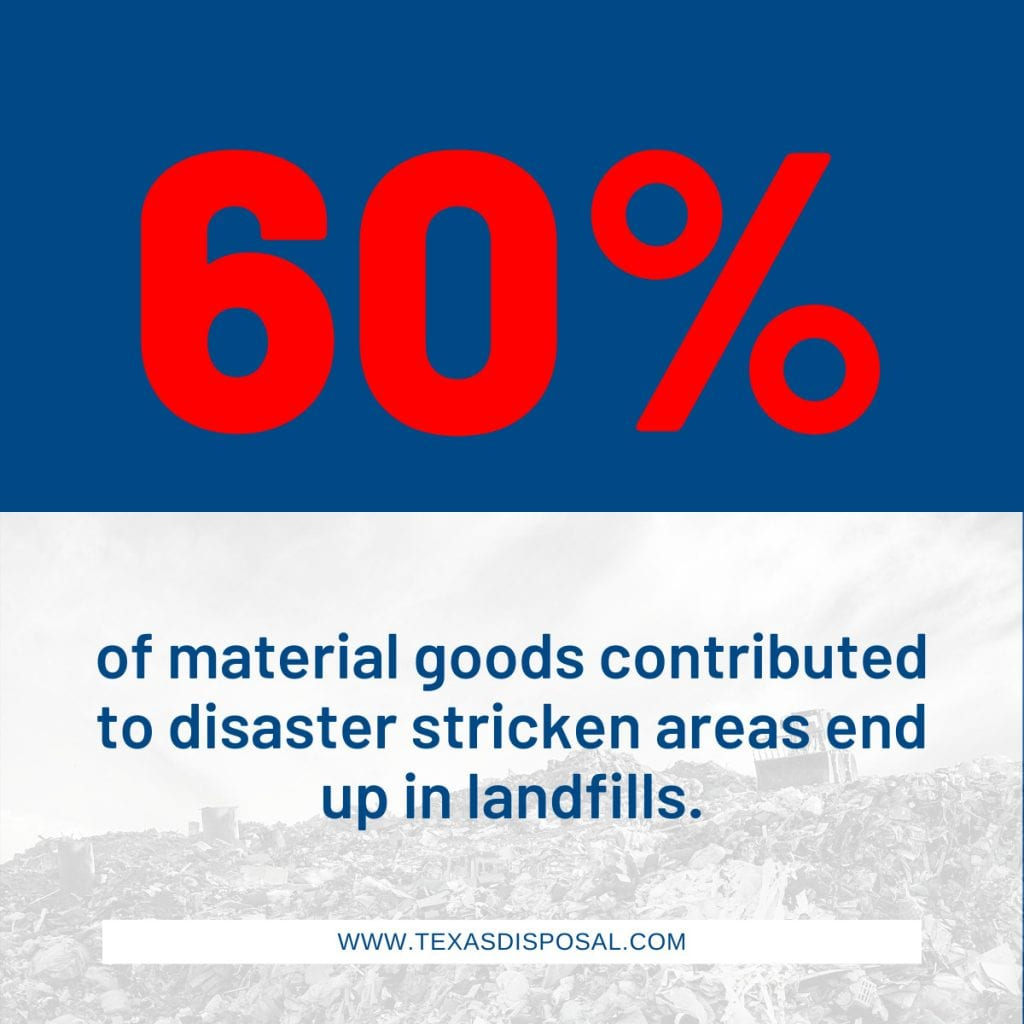 60% of material goods contributed to disaster stricken areas end up in landfills